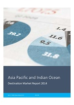Cover of Asia Pacific and Indian Ocean Destination Market Report 2014